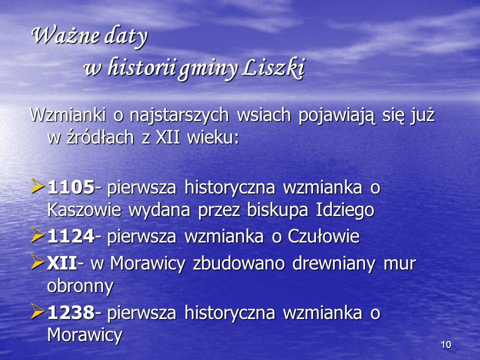 Ważne daty w historii gminy Liszki