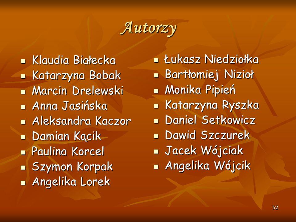 Autorzy Klaudia Białecka Łukasz Niedziołka Katarzyna Bobak