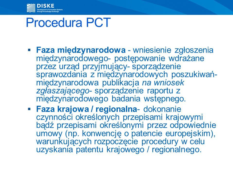 Procedura PCT