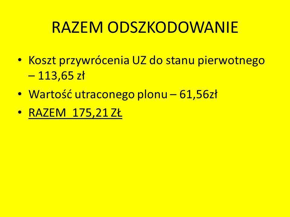 RAZEM ODSZKODOWANIEKoszt przywrócenia UZ do stanu pierwotnego – 113,65 zł. Wartość utraconego plonu – 61,56zł.