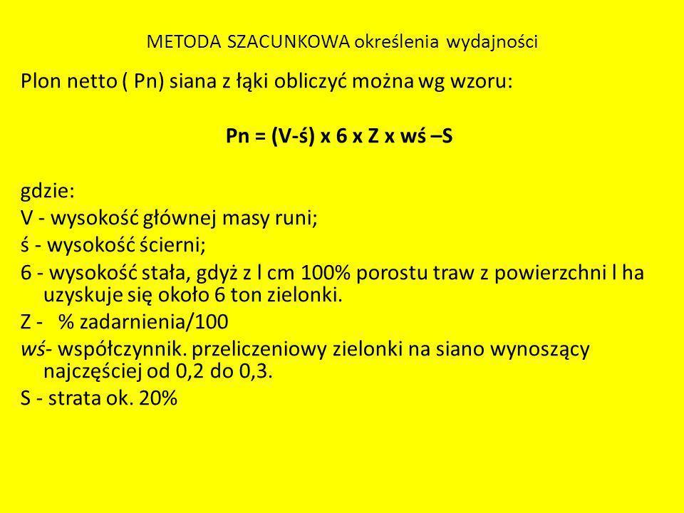 METODA SZACUNKOWA określenia wydajności