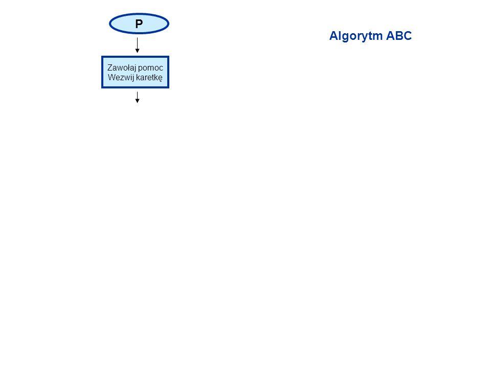 P Algorytm ABC Zawołaj pomoc Wezwij karetkę