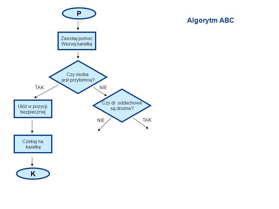 P Algorytm ABC K Zawołaj pomoc Wezwij karetkę Czy osoba