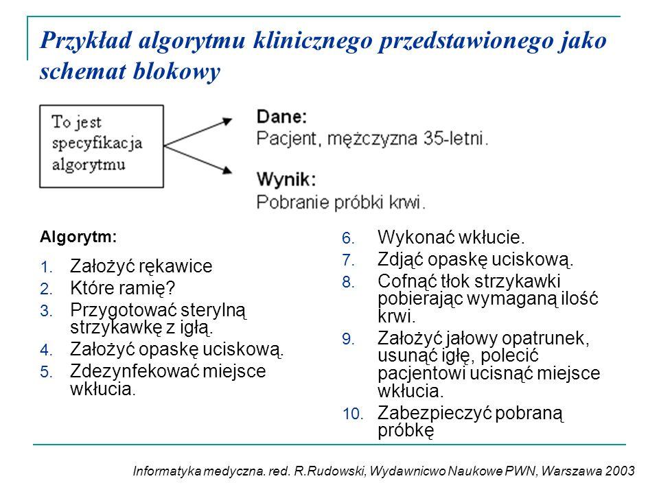 Przykład algorytmu klinicznego przedstawionego jako schemat blokowy