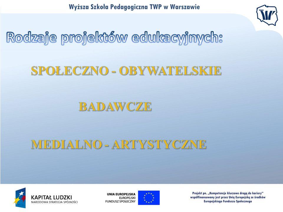 Rodzaje projektów edukacyjnych: