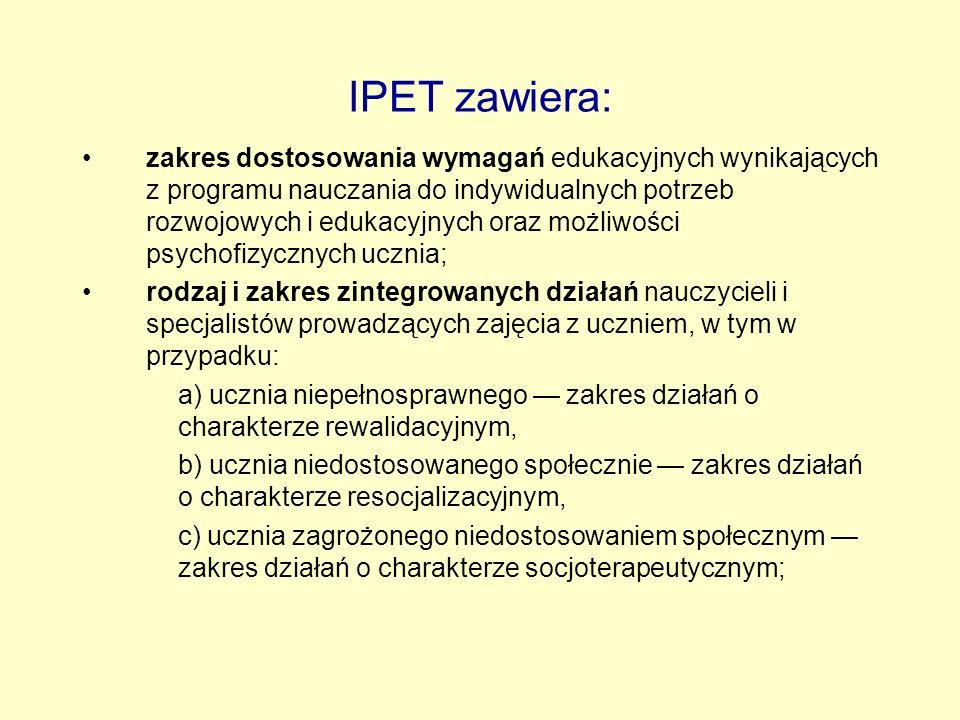 IPET zawiera:
