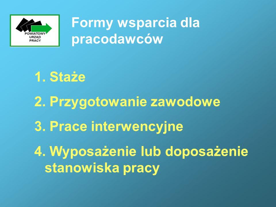Formy wsparcia dla pracodawców