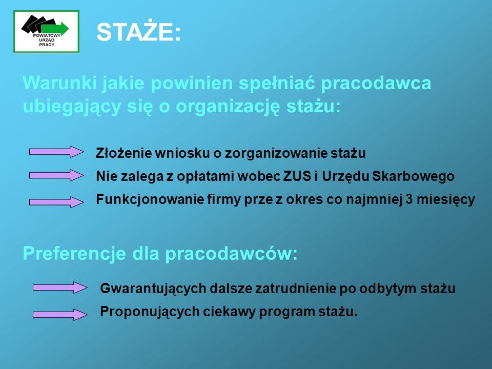 STAŻE:Warunki jakie powinien spełniać pracodawca ubiegający się o organizację stażu: Złożenie wniosku o zorganizowanie stażu.