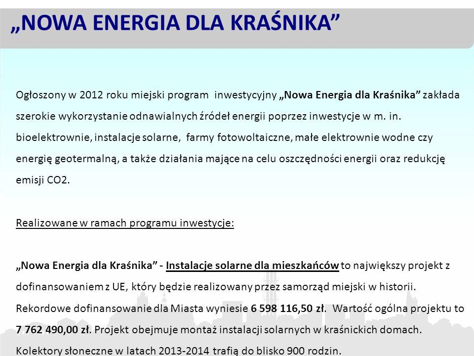 """""""NOWA ENERGIA DLA KRAŚNIKA"""
