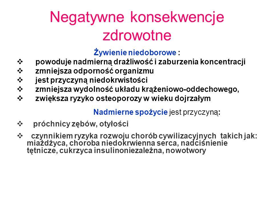 Negatywne konsekwencje zdrowotne