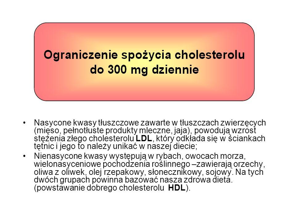 Nasycone kwasy tłuszczowe zawarte w tłuszczach zwierzęcych (mięso, pełnotłuste produkty mleczne, jaja), powodują wzrost stężenia złego cholesterolu LDL, który odkłada się w ściankach tętnic i jego to należy unikać w naszej diecie;