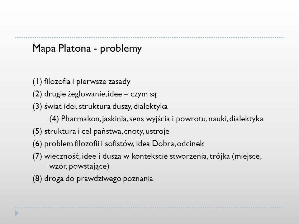 Mapa Platona - problemy