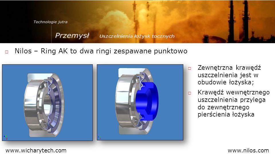 Nilos – Ring AK to dwa ringi zespawane punktowo
