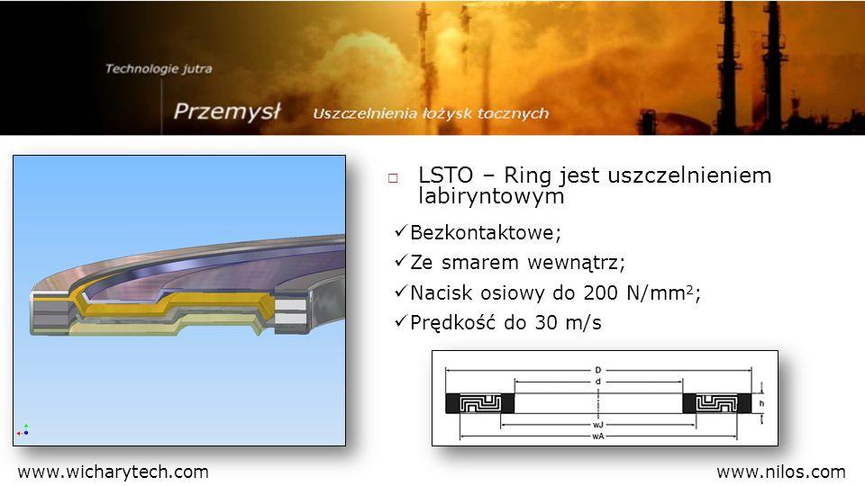 LSTO – Ring jest uszczelnieniem labiryntowym