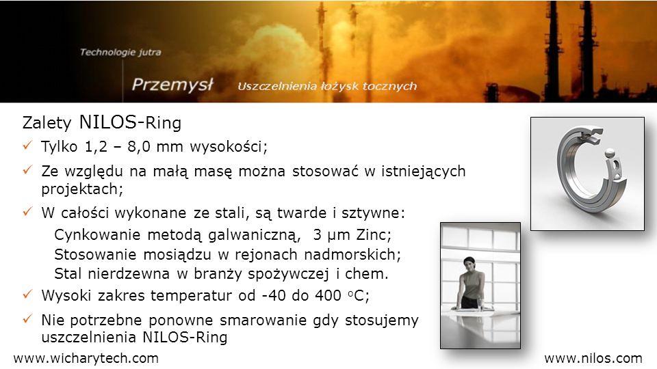 Zalety NILOS-Ring Tylko 1,2 – 8,0 mm wysokości;
