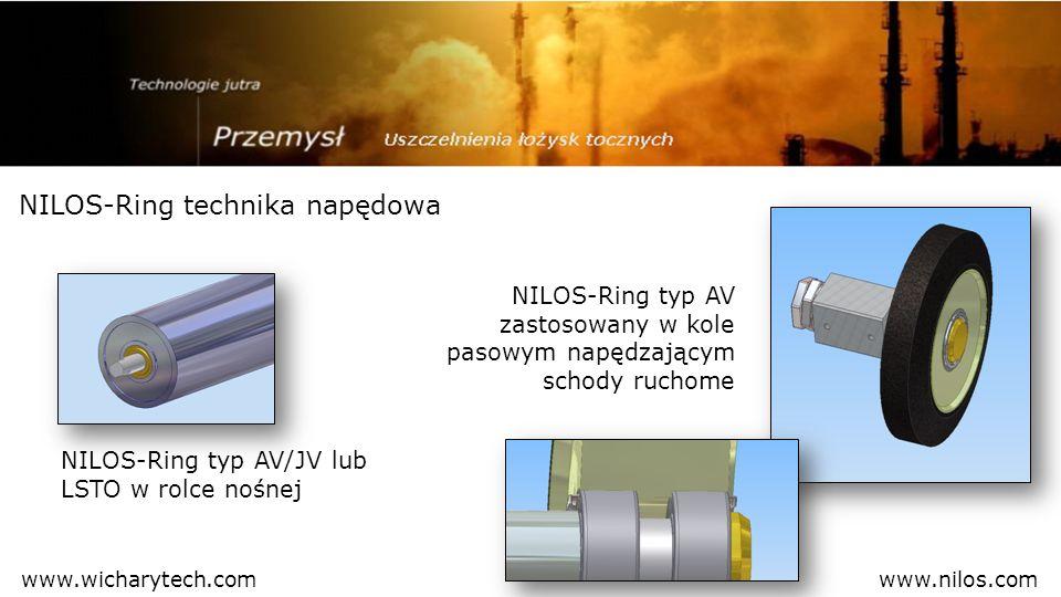 NILOS-Ring technika napędowa