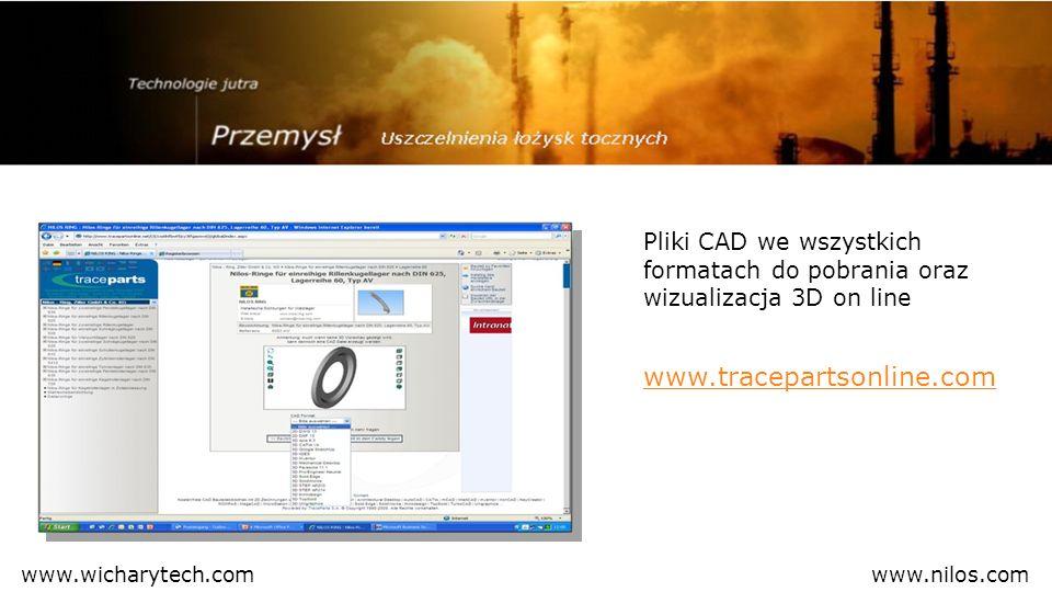 Pliki CAD we wszystkich formatach do pobrania oraz wizualizacja 3D on line