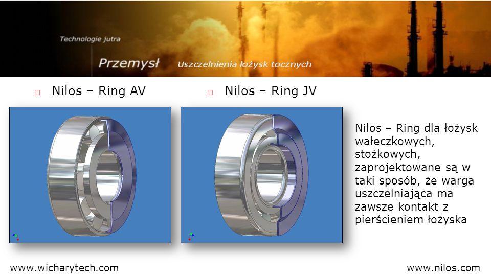Nilos – Ring AV Nilos – Ring JV