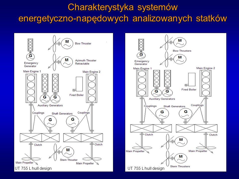 Charakterystyka systemów energetyczno-napędowych analizowanych statków