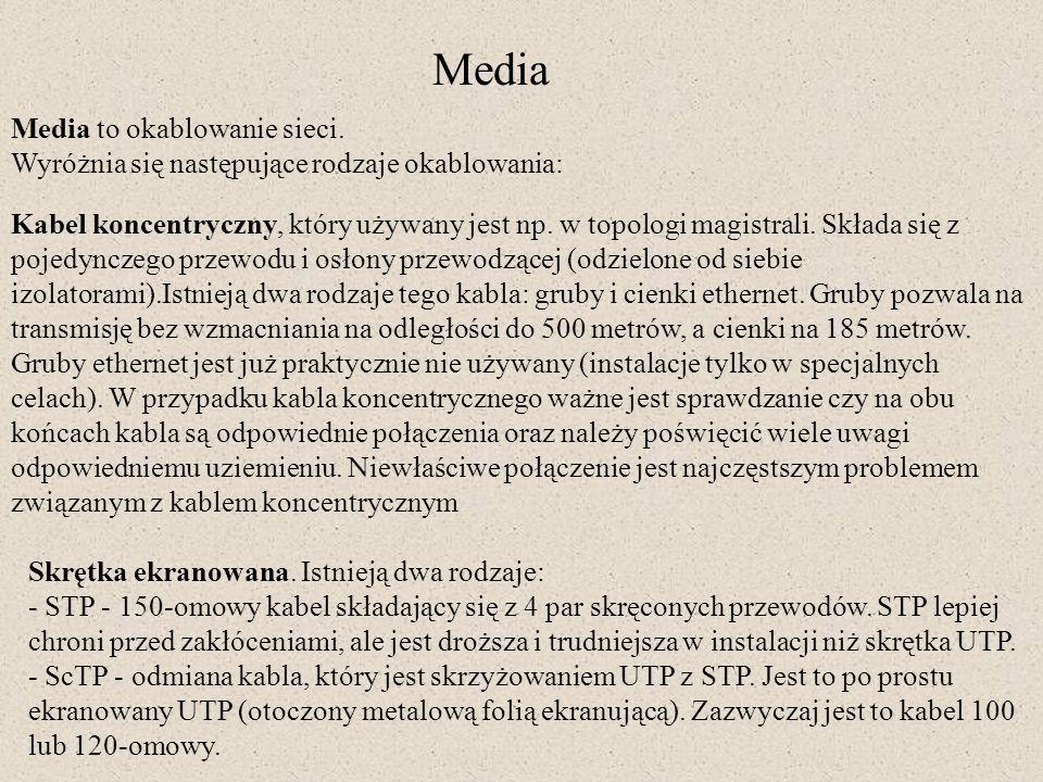 Media Media to okablowanie sieci.