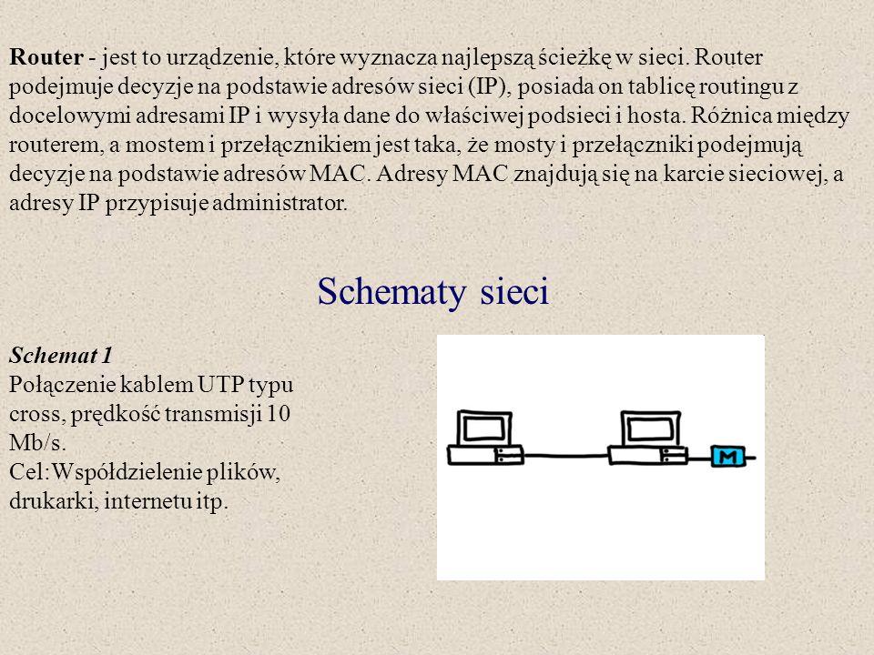 Router - jest to urządzenie, które wyznacza najlepszą ścieżkę w sieci