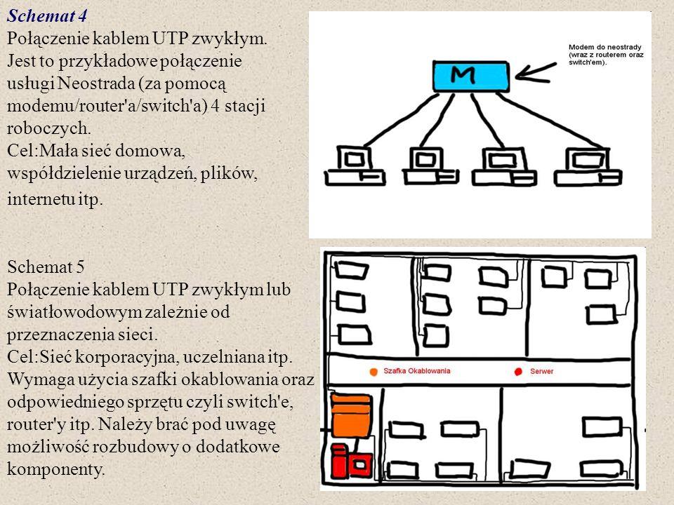 Schemat 4 Połączenie kablem UTP zwykłym