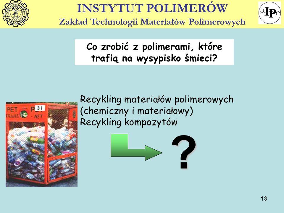 INSTYTUT POLIMERÓW Zakład Technologii Materiałów Polimerowych