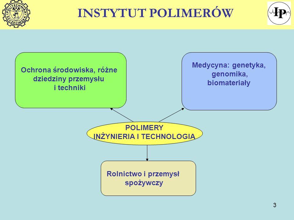 Ochrona środowiska, różne INŻYNIERIA I TECHNOLOGIA