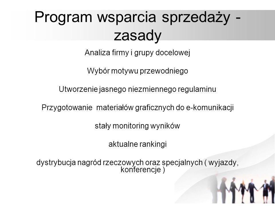 Program wsparcia sprzedaży - zasady