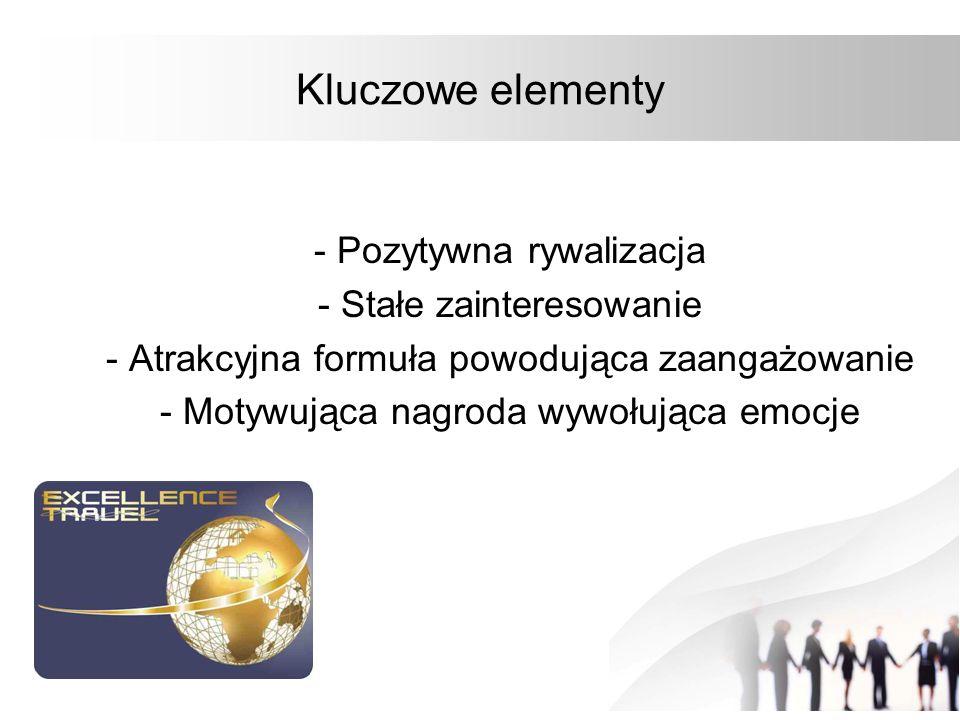 Kluczowe elementy - Pozytywna rywalizacja - Stałe zainteresowanie