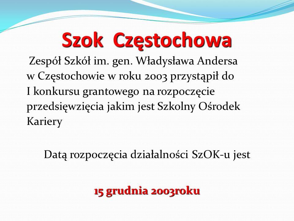 Szok Częstochowa