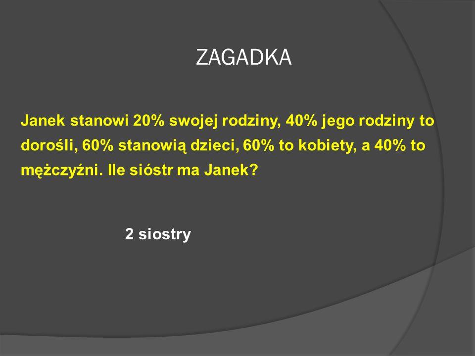 ZAGADKA Janek stanowi 20% swojej rodziny, 40% jego rodziny to dorośli, 60% stanowią dzieci, 60% to kobiety, a 40% to mężczyźni. Ile sióstr ma Janek