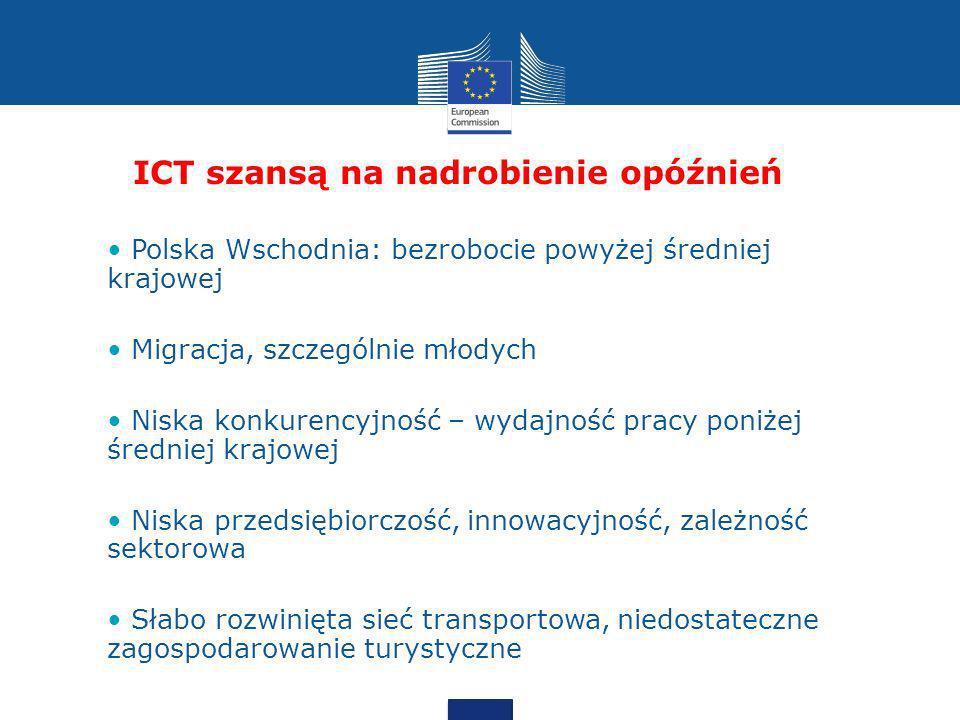 ICT szansą na nadrobienie opóźnień