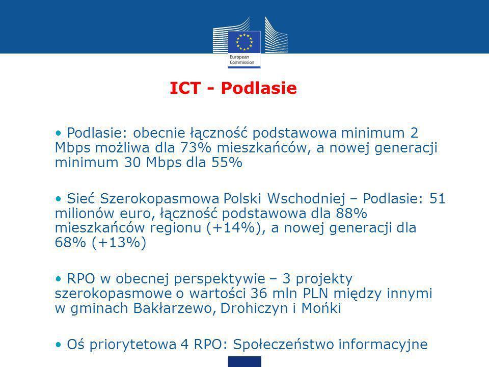 ICT - Podlasie Podlasie: obecnie łączność podstawowa minimum 2 Mbps możliwa dla 73% mieszkańców, a nowej generacji minimum 30 Mbps dla 55%