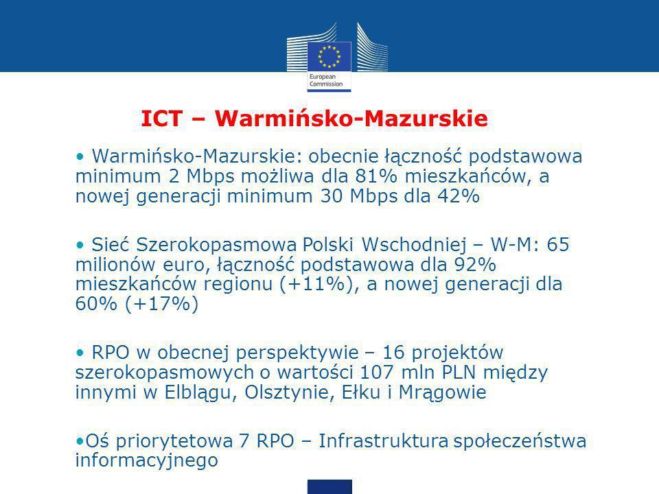 ICT – Warmińsko-Mazurskie