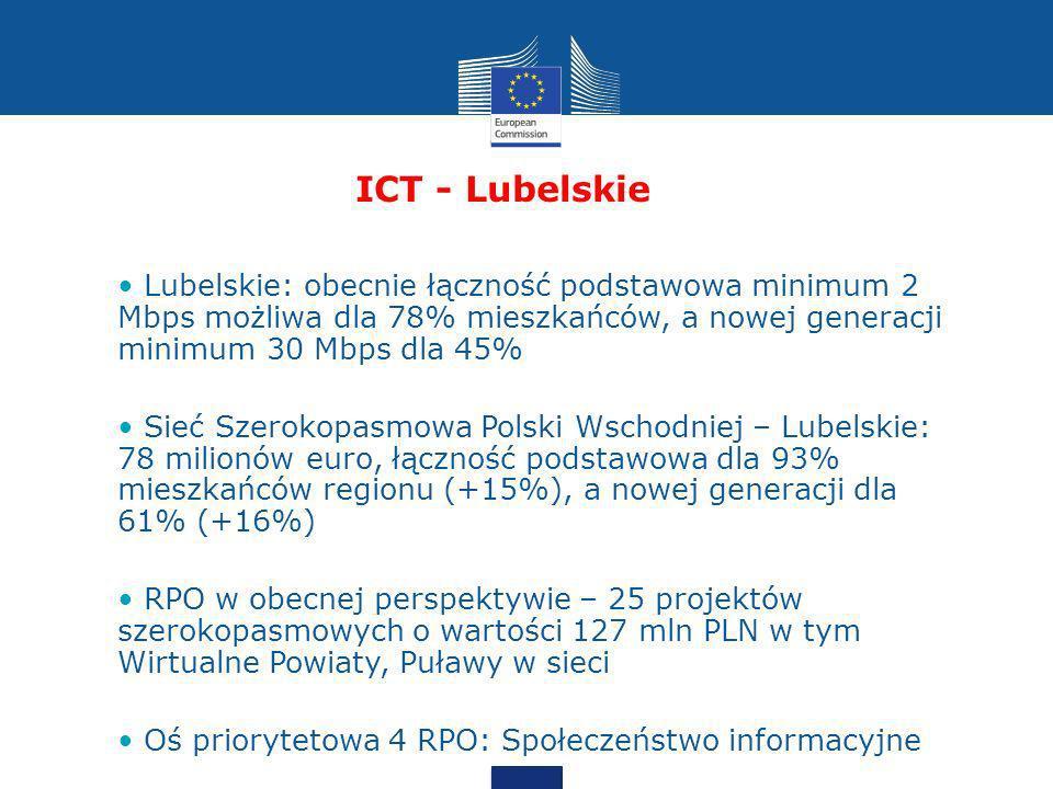 ICT - Lubelskie Lubelskie: obecnie łączność podstawowa minimum 2 Mbps możliwa dla 78% mieszkańców, a nowej generacji minimum 30 Mbps dla 45%