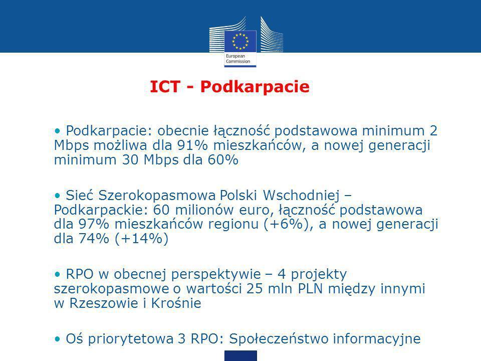 ICT - Podkarpacie Podkarpacie: obecnie łączność podstawowa minimum 2 Mbps możliwa dla 91% mieszkańców, a nowej generacji minimum 30 Mbps dla 60%