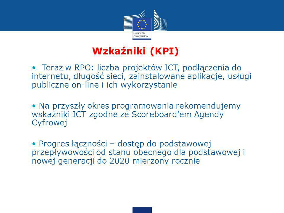 Wzkaźniki (KPI)