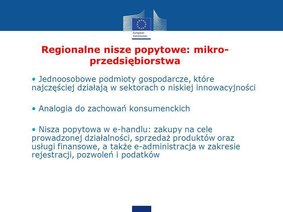 Regionalne nisze popytowe: mikro-przedsiębiorstwa