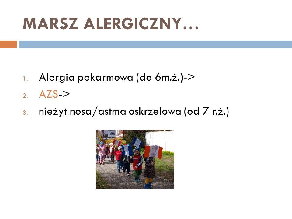 MARSZ ALERGICZNY… Alergia pokarmowa (do 6m.ż.)-> AZS->