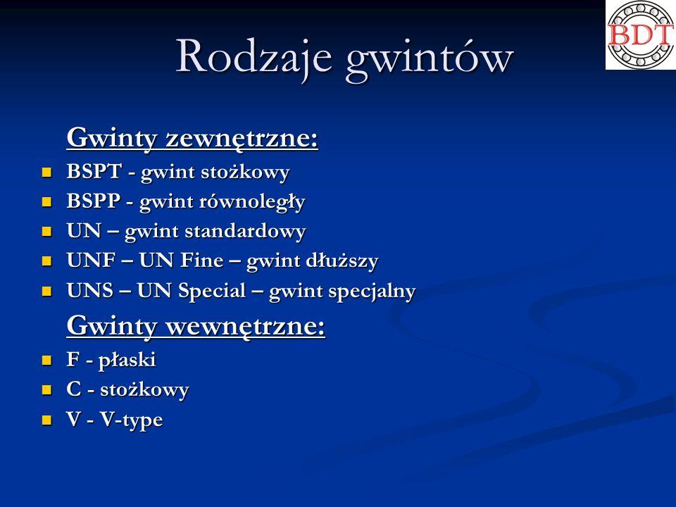 Rodzaje gwintów Gwinty zewnętrzne: Gwinty wewnętrzne: