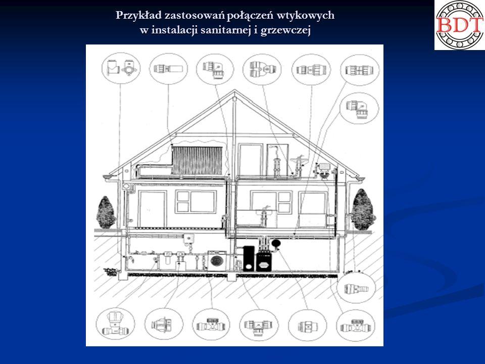 Przykład zastosowań połączeń wtykowych w instalacji sanitarnej i grzewczej