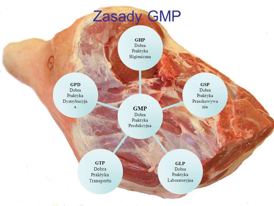 Zasady GMP