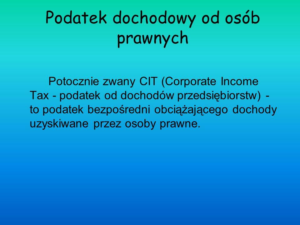 Podatek dochodowy od osób prawnych