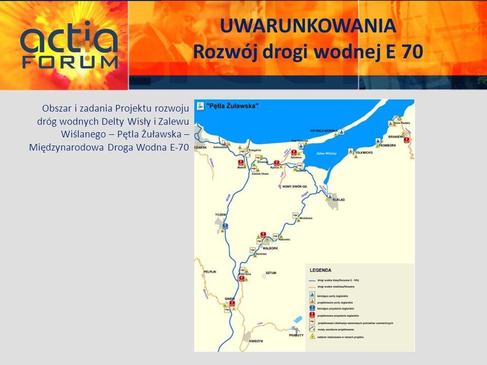 UWARUNKOWANIA Rozwój drogi wodnej E 70