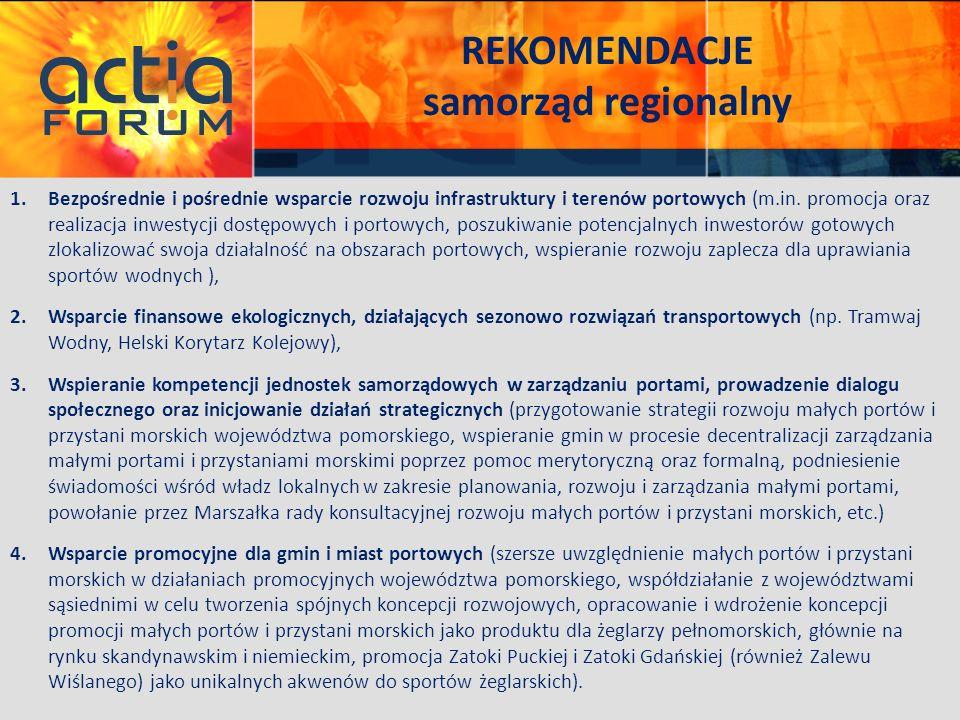 REKOMENDACJE samorząd regionalny