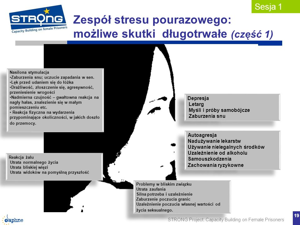Zespół stresu pourazowego: możliwe skutki długotrwałe (część 1)