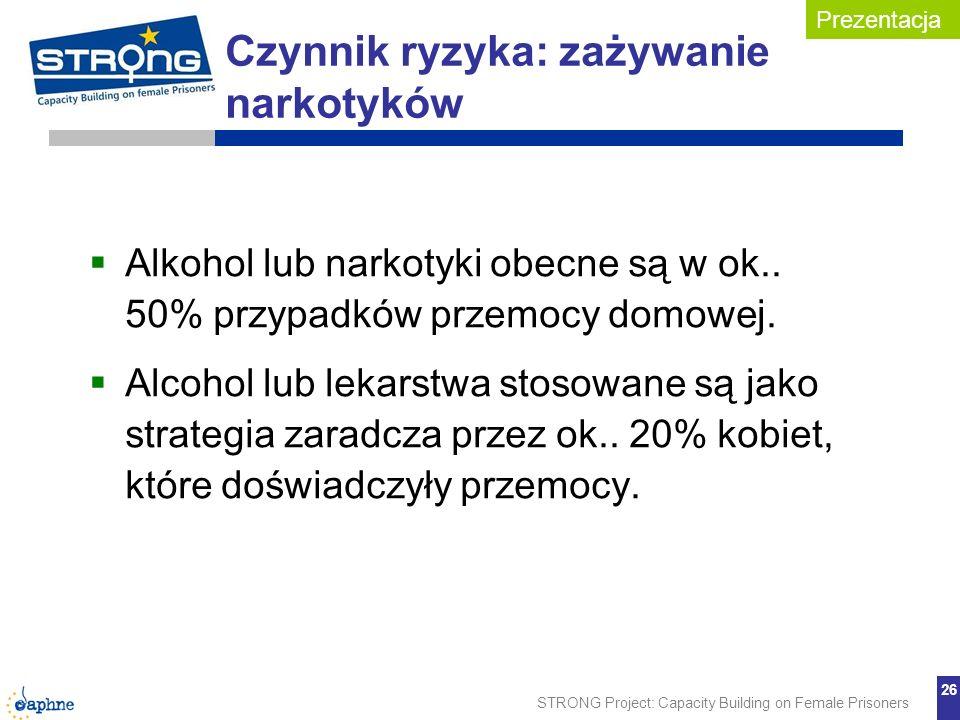 Czynnik ryzyka: zażywanie narkotyków