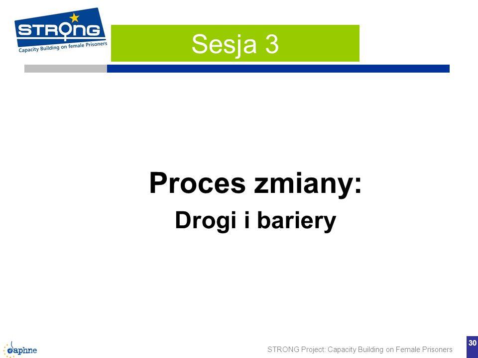 Proces zmiany: Drogi i bariery