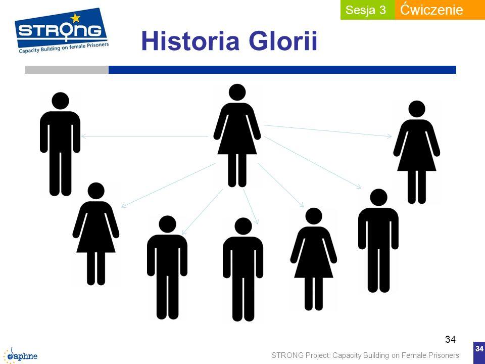 Historia Glorii Ćwiczenie Sesja 3 34 Handout 11: Historia Glorii 34